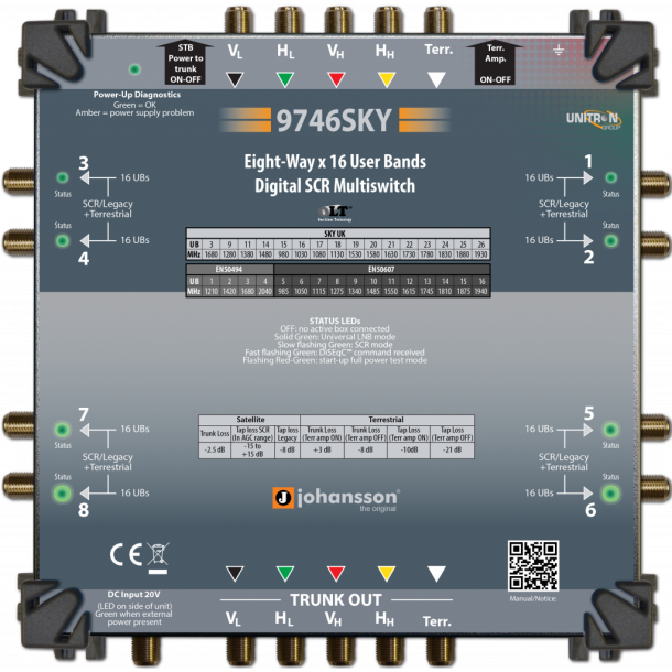 SatCR Generator